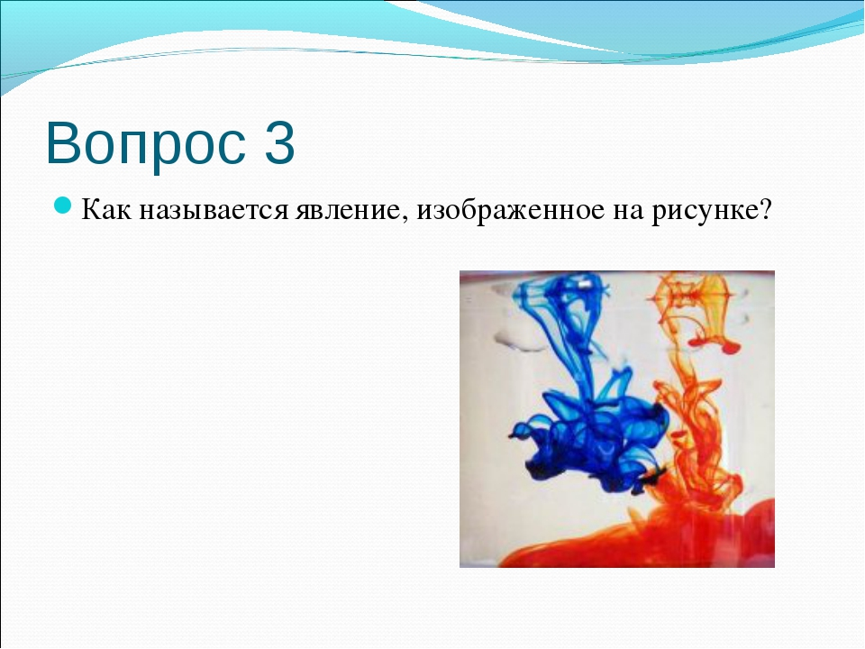 Вопрос 3 Как называется явление, изображенное на рисунке?