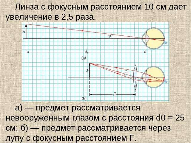 Линза с фокусным расстоянием 10 см дает увеличение в 2,5 раза. а) — предмет р...