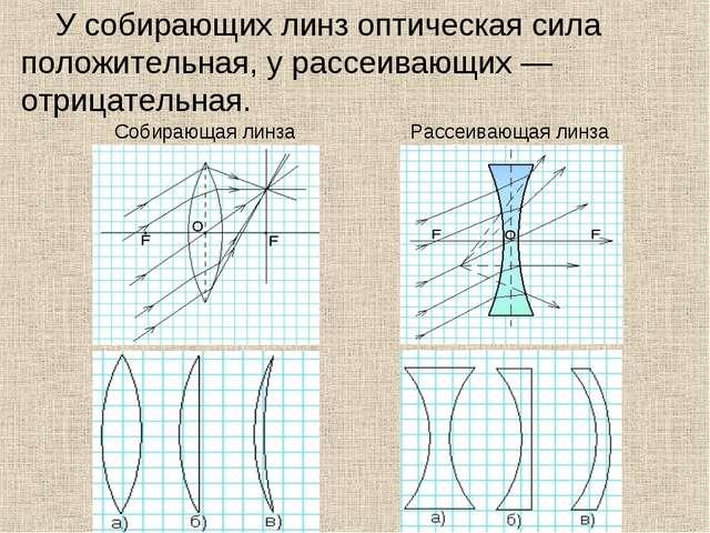 У собирающих линз оптическая сила положительная, у рассеивающих — отрицательн...