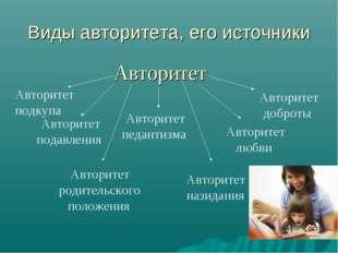 Виды авторитета, его источники Авторитет Авторитет подавления Авторитет родит
