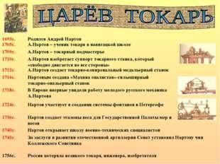 1693г. Родился Андрей Нартов 1705г. А.Нартов – ученик токаря в навигацкой шко