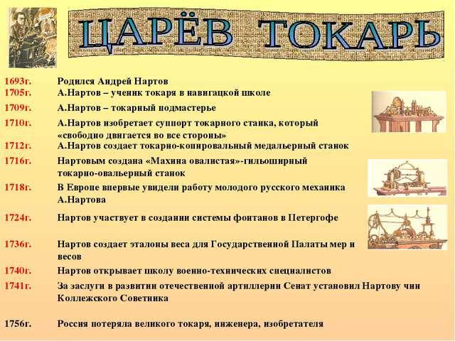 1693г. Родился Андрей Нартов 1705г. А.Нартов – ученик токаря в навигацкой шко...