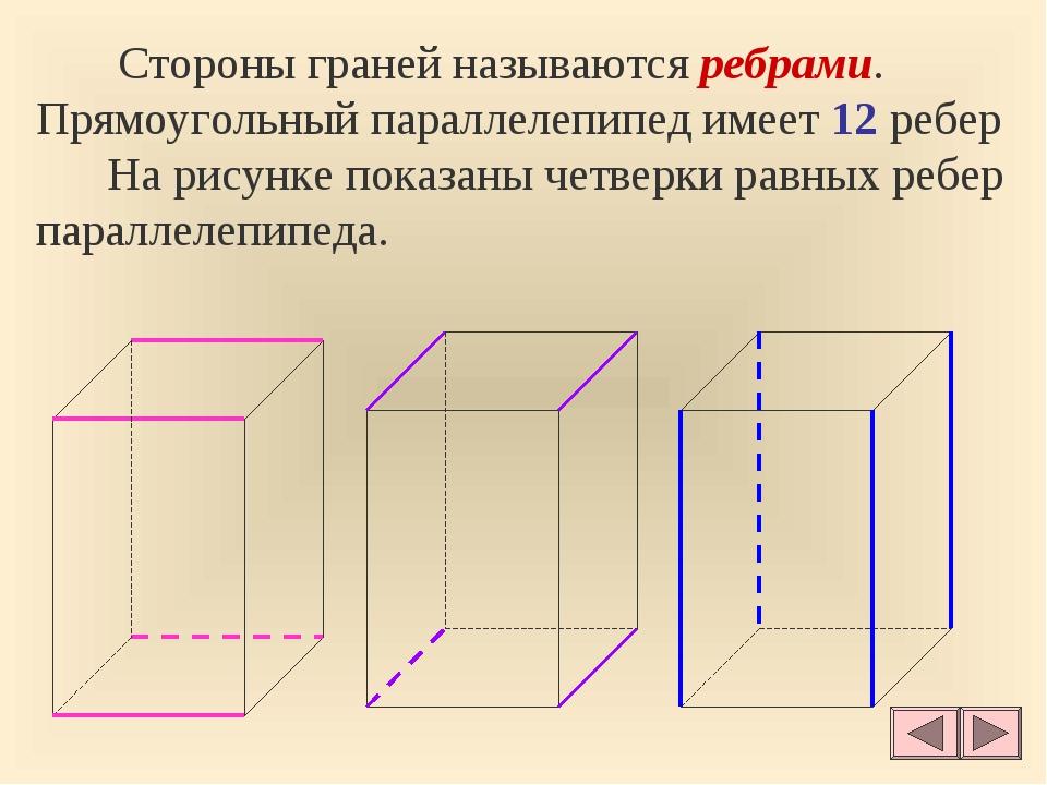 Стороны граней называются ребрами. Прямоугольный параллелепипед имеет 12 реб...