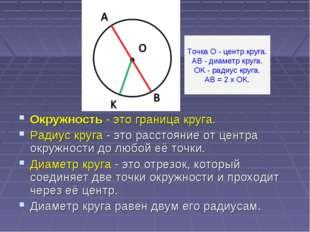 Окружность- это граница круга. Радиус круга - это расстояние от центра окруж
