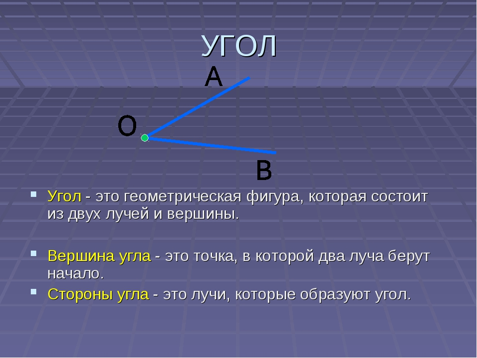 УГОЛ Угол - это геометрическая фигура, которая состоит из двух лучей и вершин...