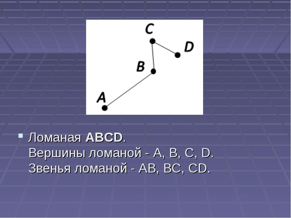 ЛоманаяABCD. Вершины ломаной - A, B, C, D. Звенья ломаной - AB, BC, CD.