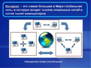 Интернет – это самая большая в Мире глобальная сеть, в которую входят тысячи
