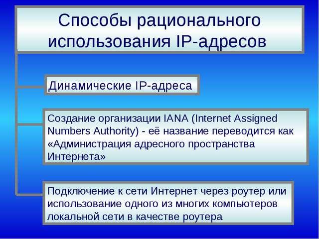 Способы рационального использования IP-адресов Динамические IP-адреса Создани...