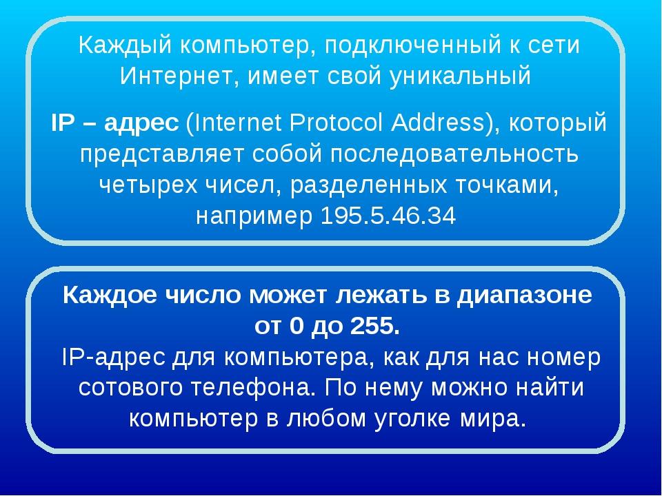 Каждый компьютер, подключенный к сети Интернет, имеет свой уникальный IP– а...