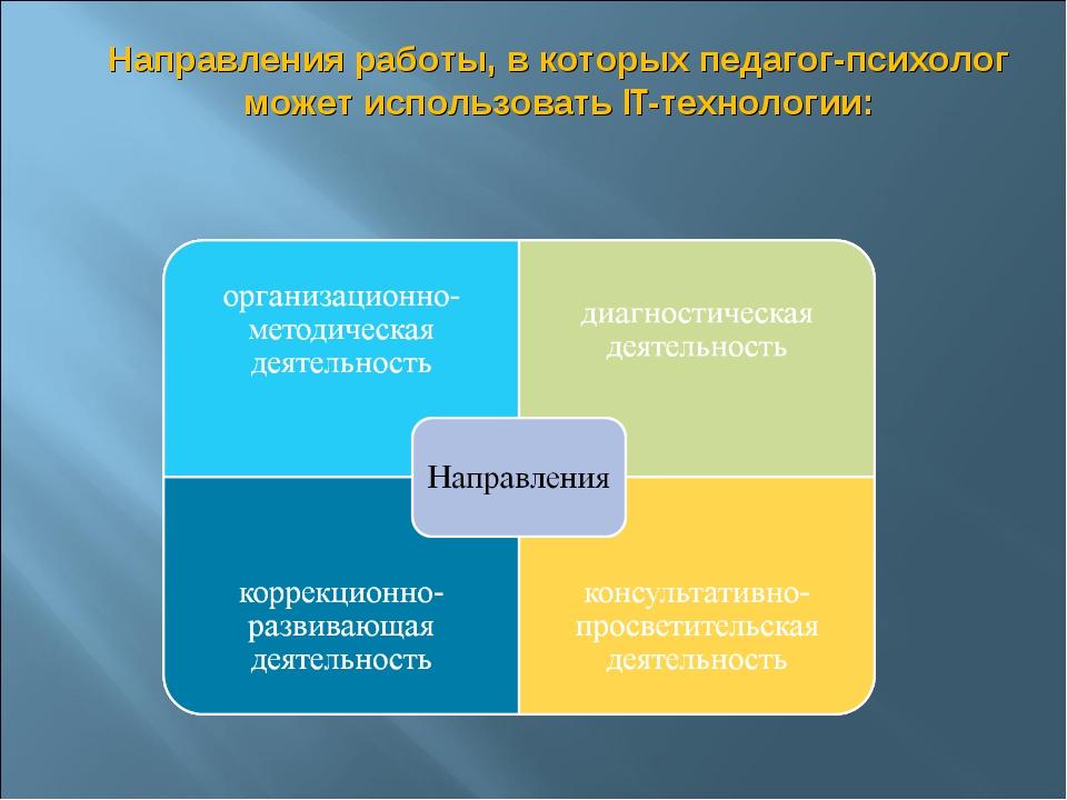 Направления работы, в которых педагог-психолог может использовать IT-технолог...