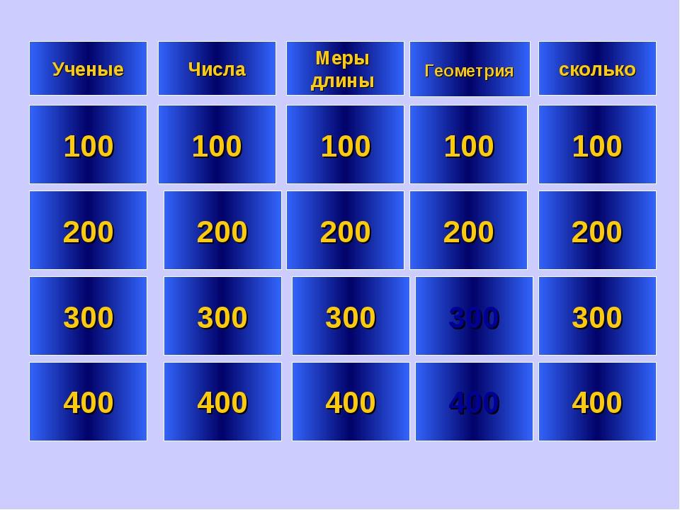 Ученые Числа сколько 100 100 100 100 200 200 200 200 300 300 300 300 400 400...
