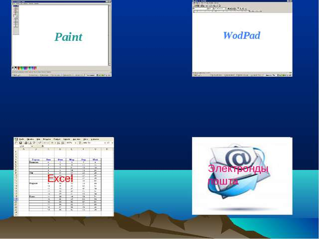 Paint WodPad Excel Электронды пошта