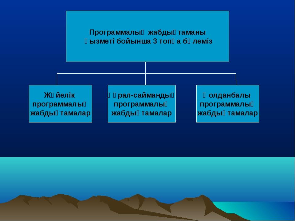 Программалық жабдықтаманы қызметі бойынша 3 топқа бөлеміз Жүйелік программалы...