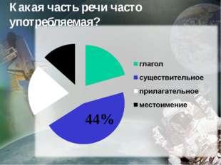 Какая часть речи часто употребляемая? 44%