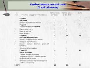 Учебно-тематический план (1 год обучения) № п/п Тематика и содержание прог