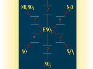2 – тапсырма. Дұрыс жауабын тап! HNO3(конц) + СuHNO3(10%) + Mg HNO3(сұйылт)