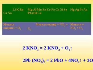 Нитраттардың ыдырауы 2 KNO3 = 2 KNO2 + O2↑ 2Pb (NO3)2 = 2 PbO + 4NO2↑ + 3O2↑
