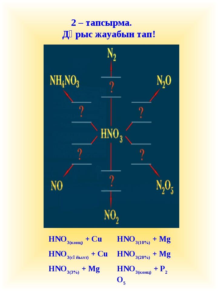 2 – тапсырма. Дұрыс жауабын тап! HNO3(конц) + СuHNO3(10%) + Mg HNO3(сұйылт)...