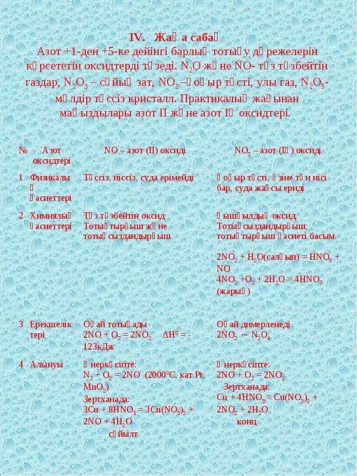 ІV. Жаңа сабақ Азот +1-ден +5-ке дейінгі барлық тотығу дәрежелерін көрсететін...
