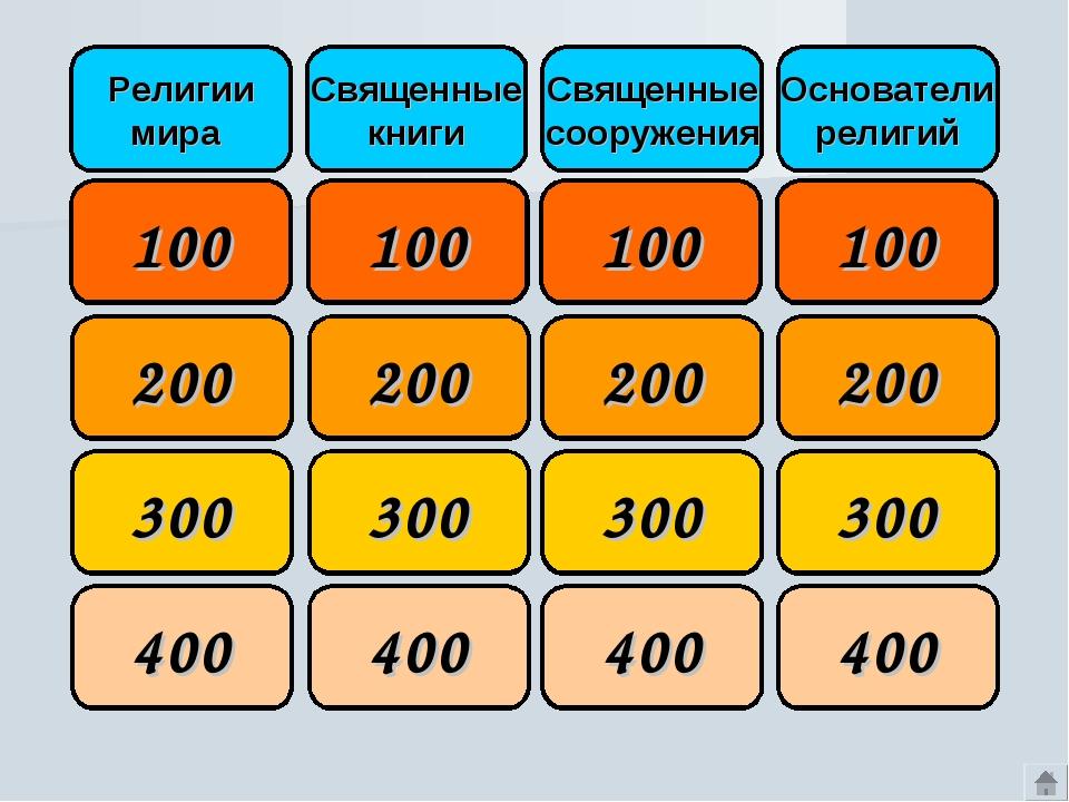 100 100 100 100 200 200 200 200 300 300 300 300 400 400 400 400 Религии мира...