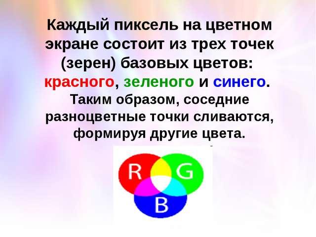 Каждый пиксель на цветном экране состоит из трех точек (зерен) базовых цветов...