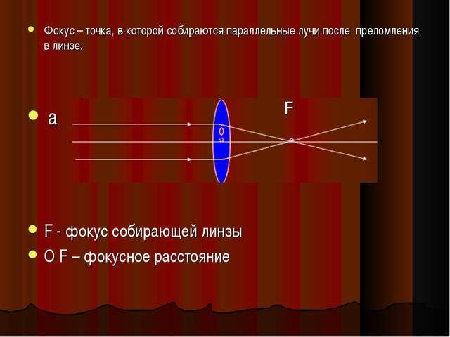 Фокус – точка, в которой собираются параллельные лучи после преломления в ли...