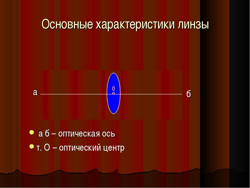 Основные характеристики линзы а б – оптическая ось т. О – оптический центр б а