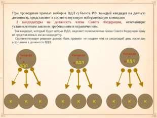 При проведении прямых выборов ВДЛ субъекта РФ каждый кандидат на данную должн
