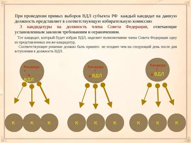 При проведении прямых выборов ВДЛ субъекта РФ каждый кандидат на данную должн...