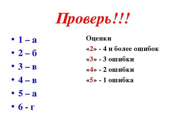 Проверь!!! 1 – а 2 – б 3 – в 4 – в 5 – а 6 - г Оценки «2» - 4 и более ошибок...