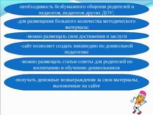 -необходимость безбумажного общения родителей и педагогов, педагогов других Д