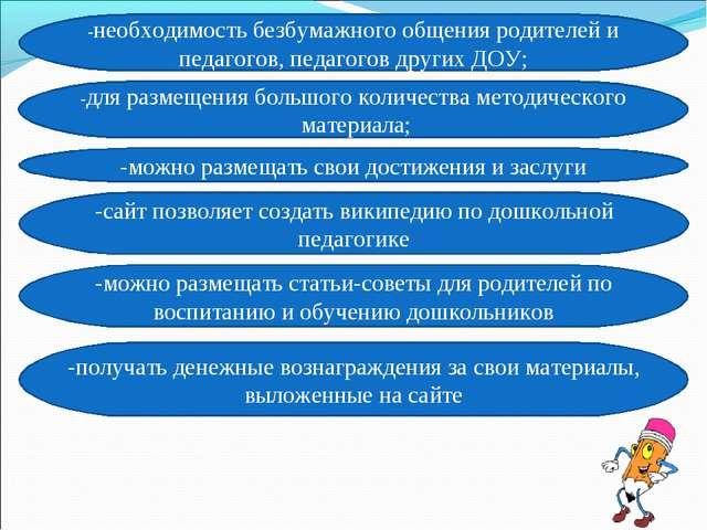 -необходимость безбумажного общения родителей и педагогов, педагогов других Д...
