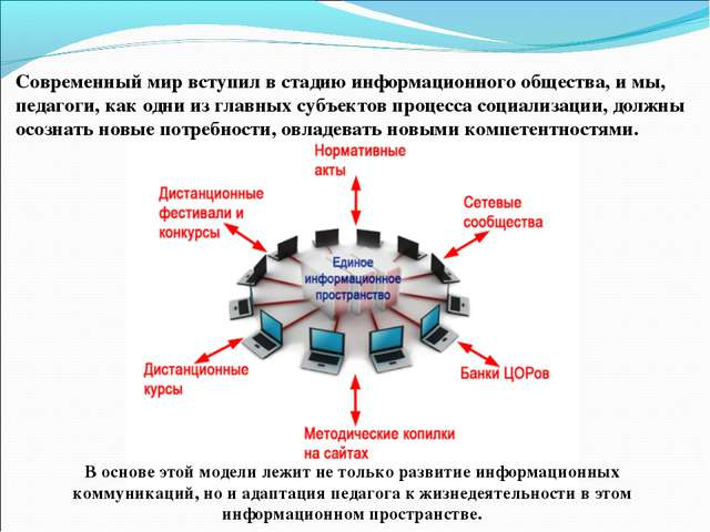 В основе этой модели лежит не только развитие информационных коммуникаций, но...