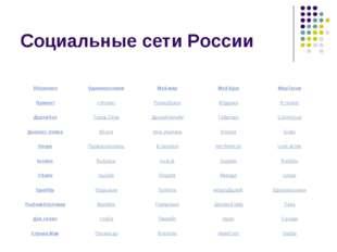 Социальные сети России ВКонтактеОдноклассникиМой мирМой КругМирТесен Прив