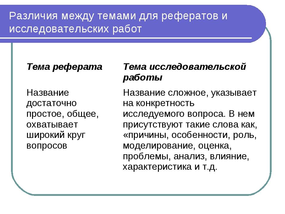 Различия между темами для рефератов и исследовательских работ Тема рефератаТ...