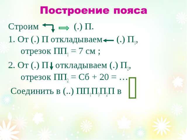 Строим (.) П. 1. От (.) П откладываем (.) П1, отрезок ПП1 = 7 см ; 2. От (.)...