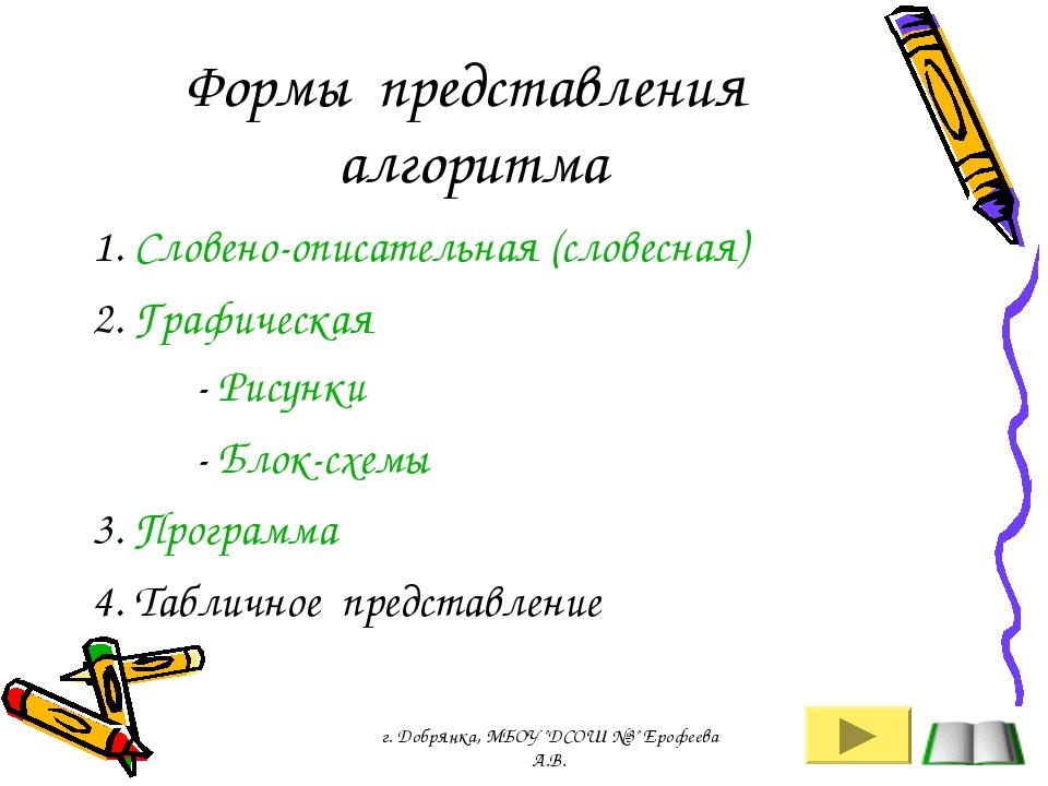 Формы представления алгоритма 1. Словено-описательная (словесная) 2. Графичес...