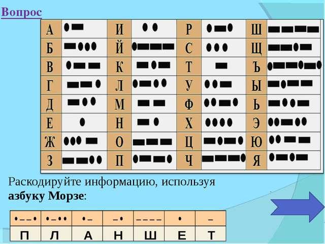 Раскодируйте информацию, используя азбуку Морзе: П Л А Н Ш Е Т Вопрос