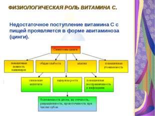 Классификация витаминов. ФИЗИОЛОГИЧЕСКАЯ РОЛЬ ВИТАМИНА С. Недостаточное посту