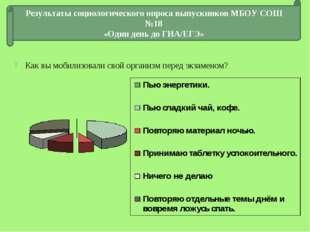 Результаты социологического опроса выпускников МБОУ СОШ №18 «Один день до ГИА