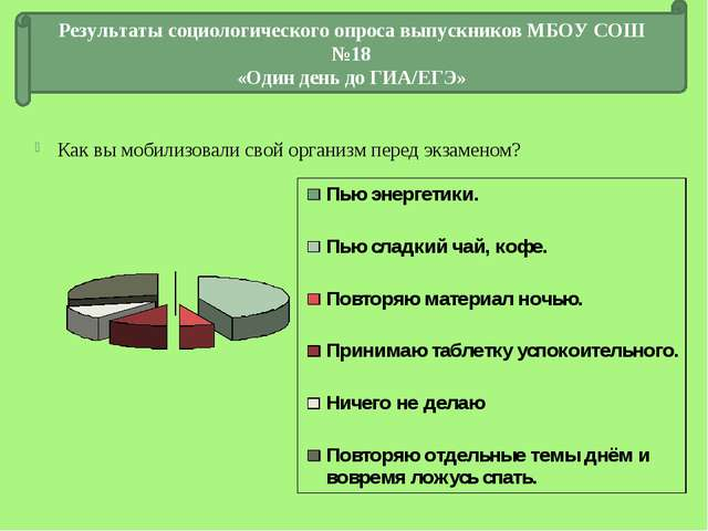Результаты социологического опроса выпускников МБОУ СОШ №18 «Один день до ГИА...