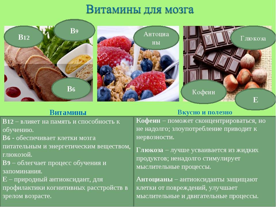 В12 В9 В6 Антоцианы Глюкоза Кофеин Е Витамины В12 – влияет на память и способ...
