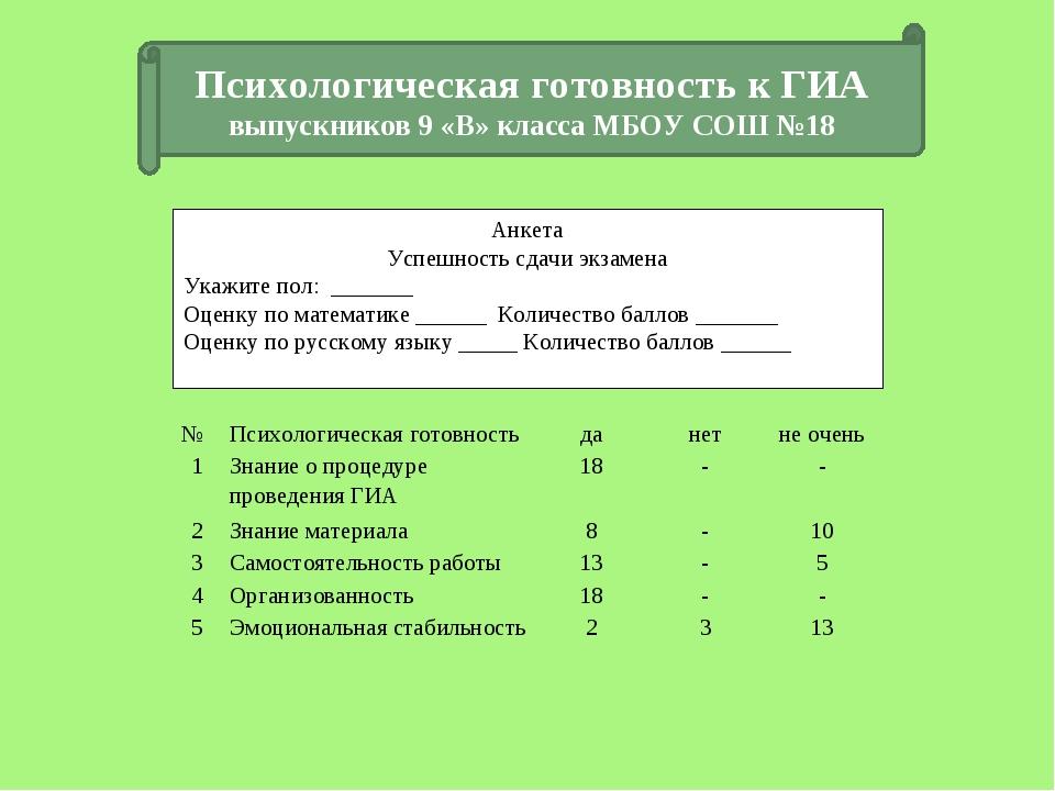 Психологическая готовность к ГИА выпускников 9 «В» класса МБОУ СОШ №18 Анкета...