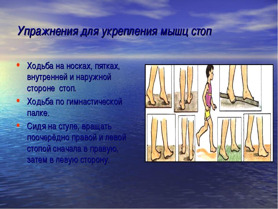 Упражнения для укрепления мышц стоп Ходьба на носках, пятках, внутренней и на...