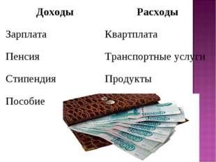 ДоходыРасходы ЗарплатаКвартплата ПенсияТранспортные услуги СтипендияПроду