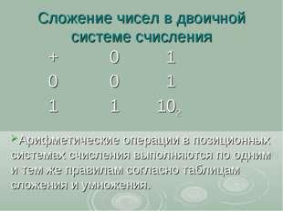 Сложение чисел в двоичной системе счисления Арифметические операции в позицио