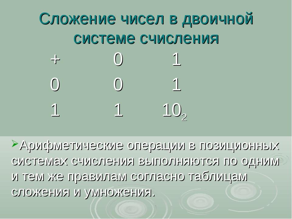 Сложение чисел в двоичной системе счисления Арифметические операции в позицио...