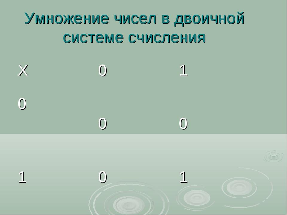 Умножение чисел в двоичной системе счисления Х01 0 00 101