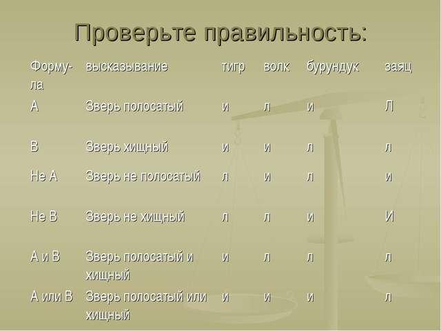 Проверьте правильность: Форму-лавысказываниетигрволкбурундукзаяц АЗверь...