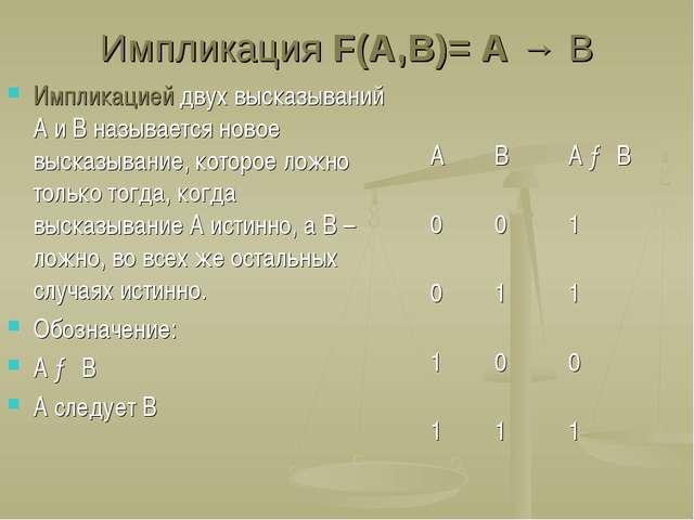 Импликация F(A,B)= A → B Импликацией двух высказываний А и В называется новое...